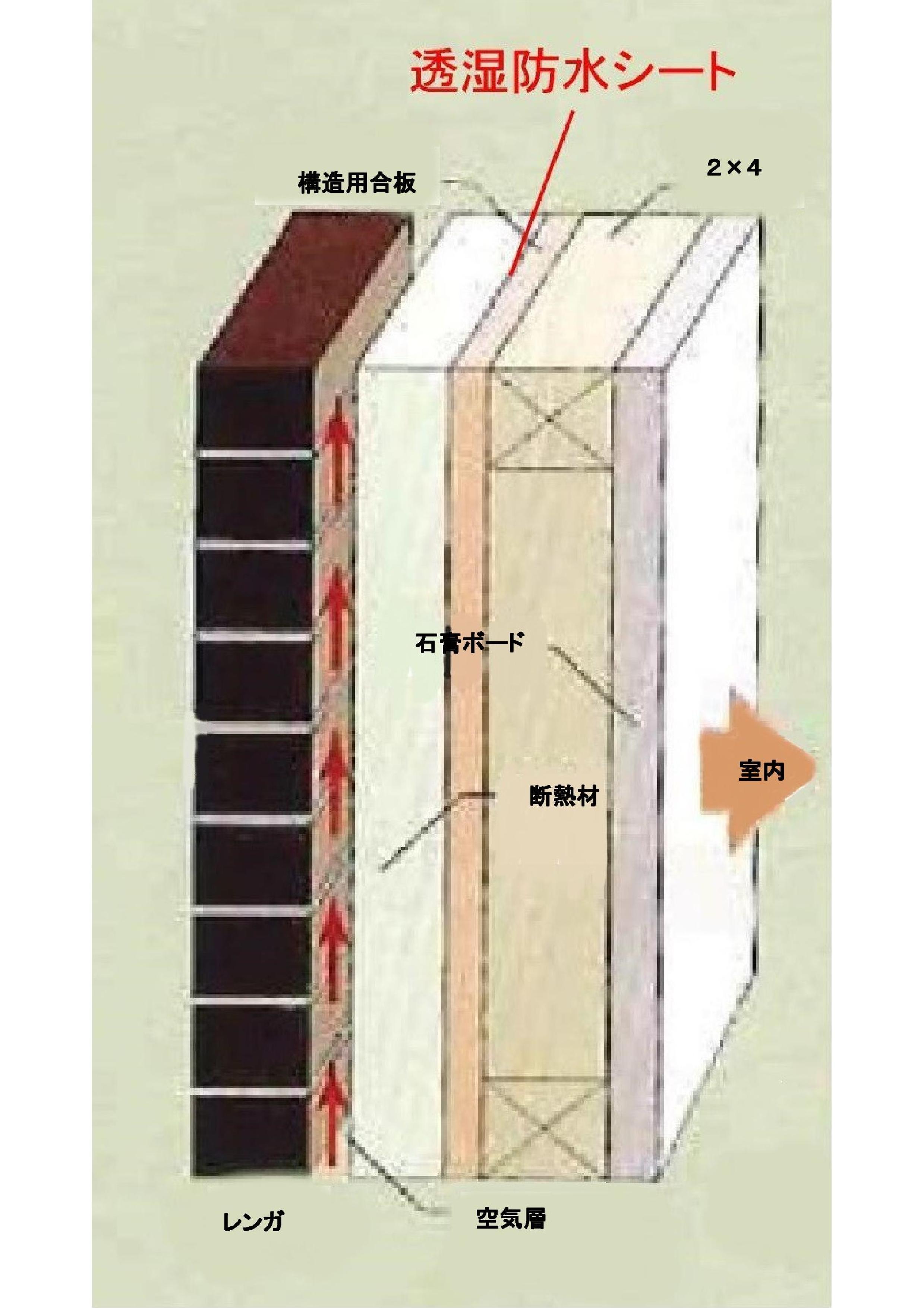 壁の構造 (2)